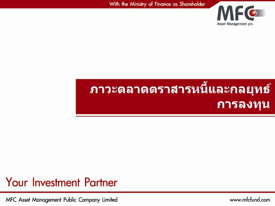 ภาวะตลาดตราสารหนี้และกลยุทธ์การลงทุน
