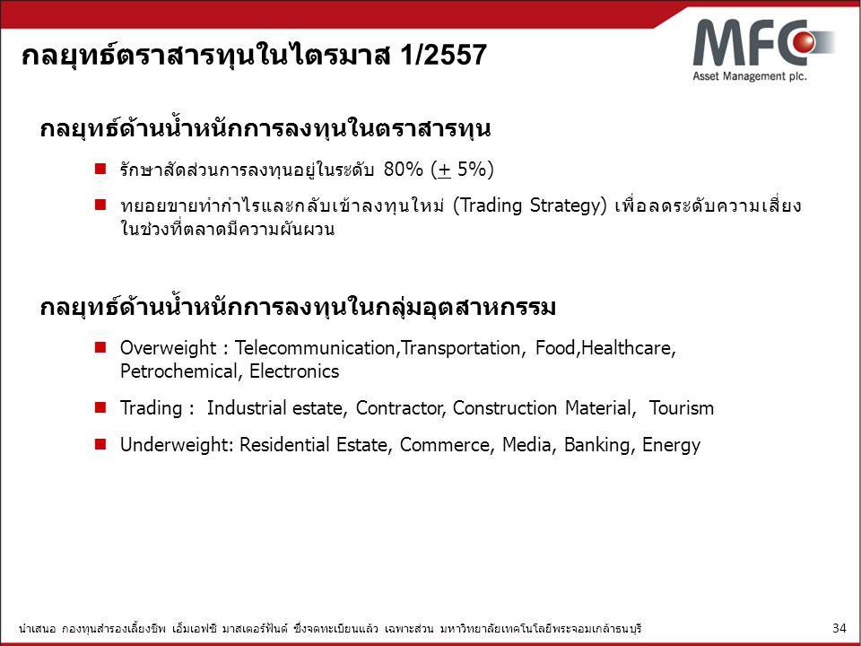 กลยุทธ์ตราสารทุนในไตรมาส 1/2557