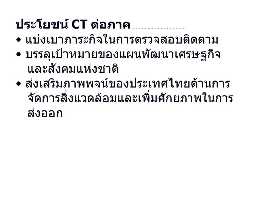 ประโยชน์ CT ต่อภาค……………………