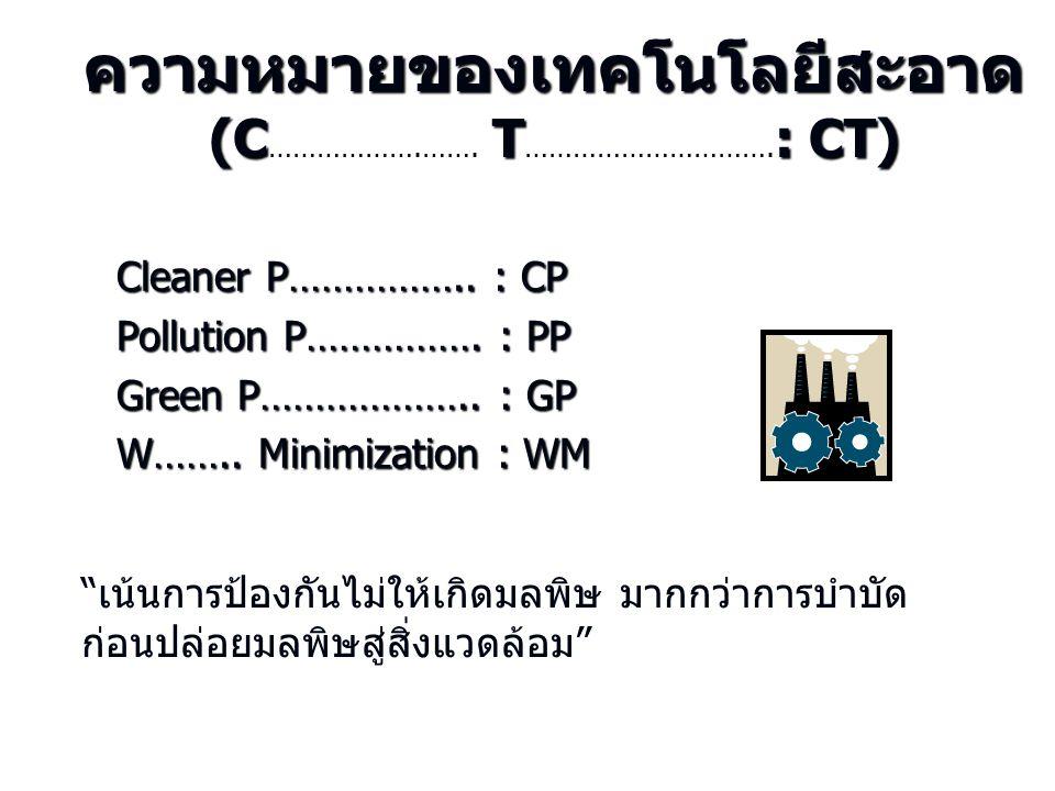 ความหมายของเทคโนโลยีสะอาด (C……………….……. T………………………….: CT)