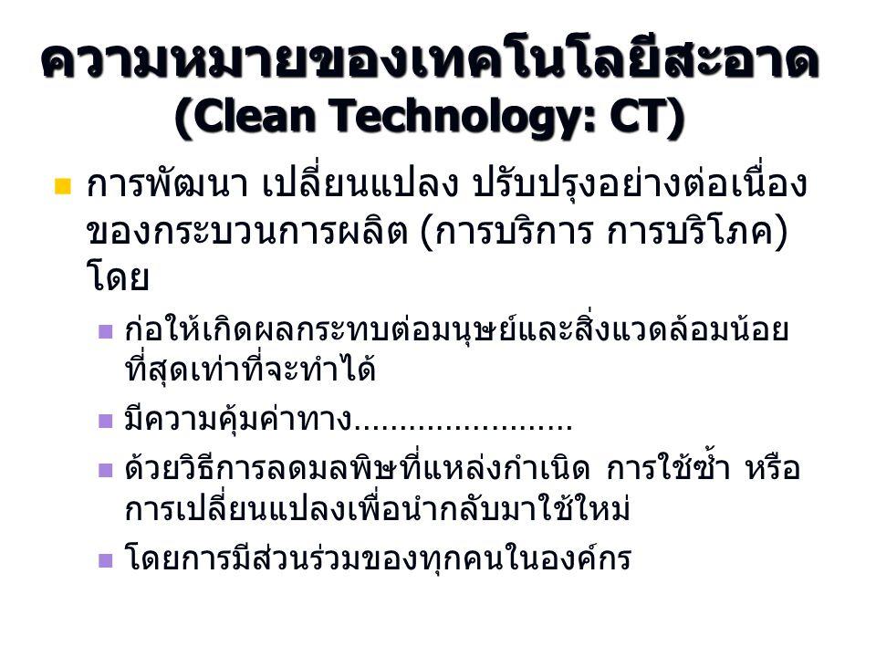 ความหมายของเทคโนโลยีสะอาด (Clean Technology: CT)