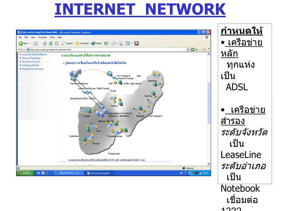 INTERNET NETWORK กำหนดให้ เครือข่ายหลัก ทุกแห่งเป็น ADSL