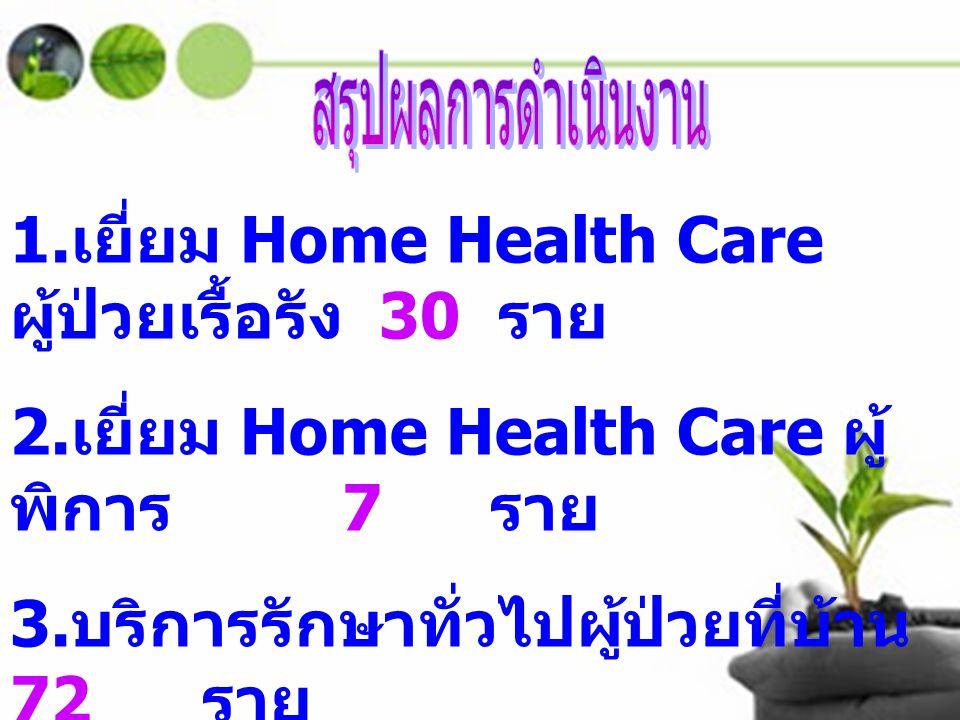 1.เยี่ยม Home Health Care ผู้ป่วยเรื้อรัง 30 ราย