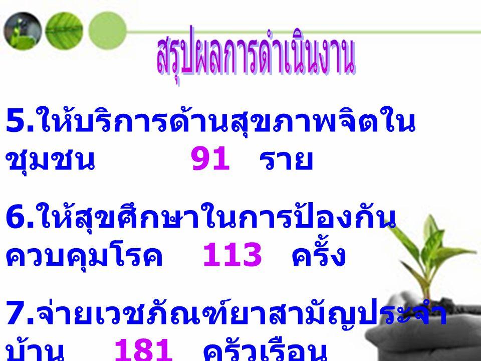 5.ให้บริการด้านสุขภาพจิตในชุมชน 91 ราย