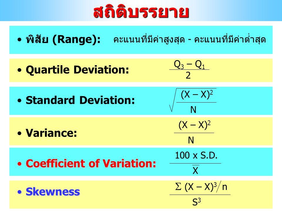 สถิติบรรยาย พิสัย (Range): Quartile Deviation: Standard Deviation:
