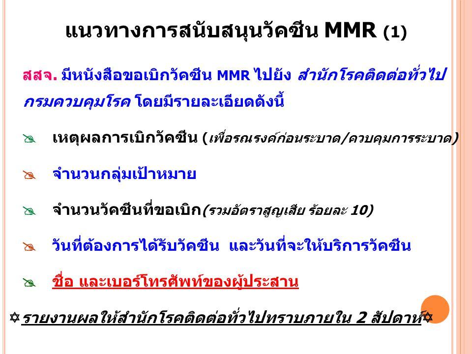 แนวทางการสนับสนุนวัคซีน MMR (1)