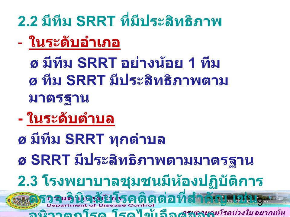 2.2 มีทีม SRRT ที่มีประสิทธิภาพ ในระดับอำเภอ