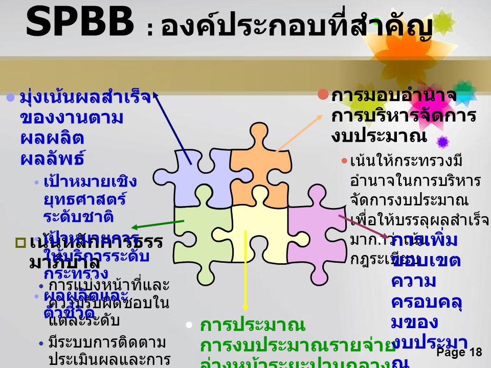 SPBB : องค์ประกอบที่สำคัญ