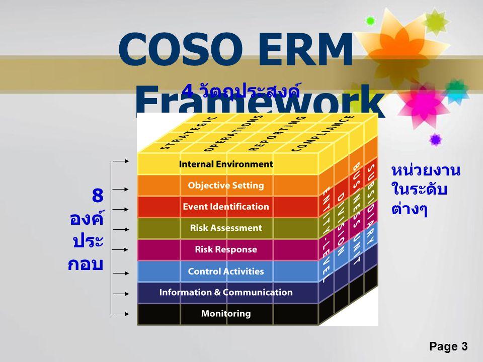 COSO ERM Framework 4 วัตถุประสงค์ หน่วยงานในระดับต่างๆ 8 องค์ประกอบ