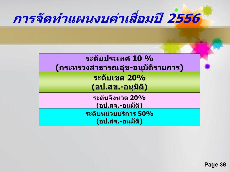 การจัดทำแผนงบค่าเสื่อมปี 2556