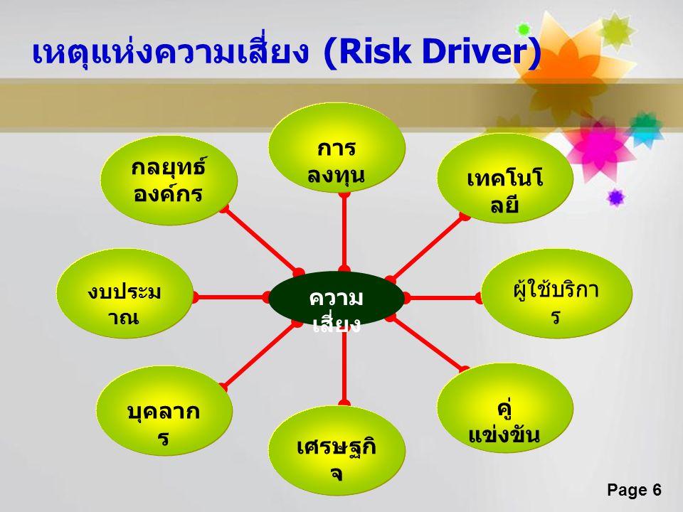 เหตุแห่งความเสี่ยง (Risk Driver)