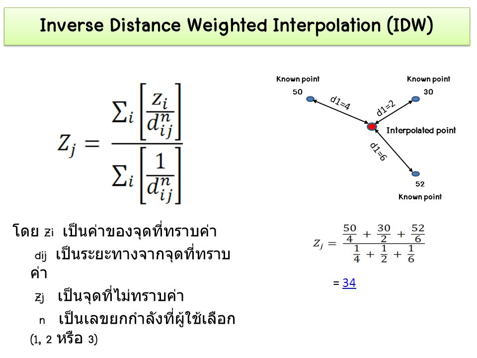 Inverse Distance Weighted Interpolation (IDW)