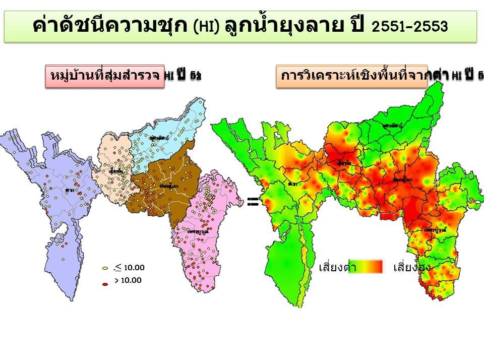 ค่าดัชนีความชุก (HI) ลูกน้ำยุงลาย ปี 2551-2553