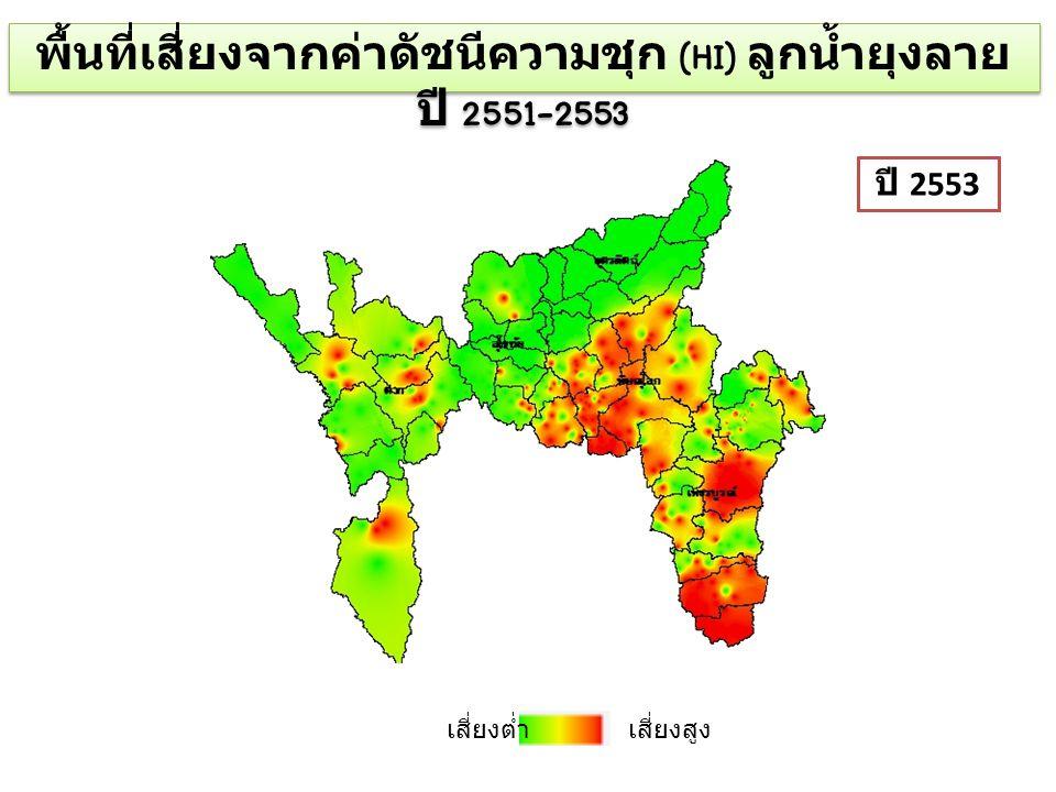 พื้นที่เสี่ยงจากค่าดัชนีความชุก (HI) ลูกน้ำยุงลาย ปี 2551-2553