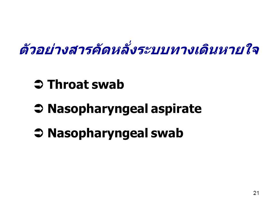 ตัวอย่างสารคัดหลั่งระบบทางเดินหายใจ
