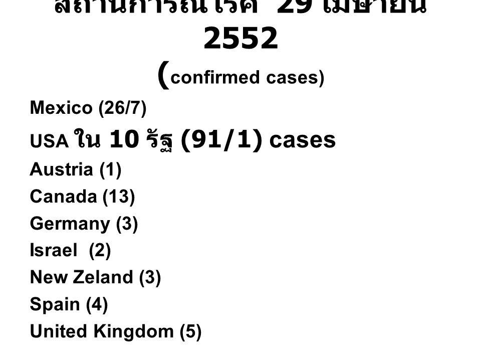 สถานการณ์โรค 29 เมษายน2552 (confirmed cases)