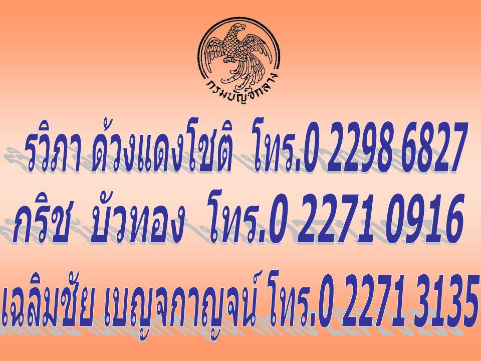 เฉลิมชัย เบญจกาญจน์ โทร.0 2271 3135