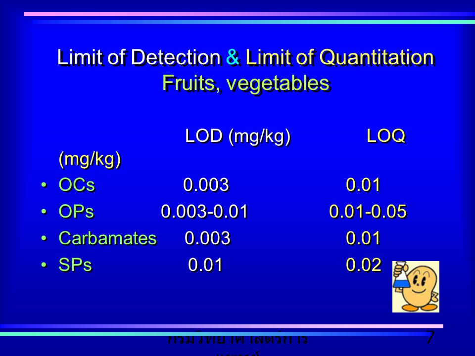 Limit of Detection & Limit of Quantitation Fruits, vegetables