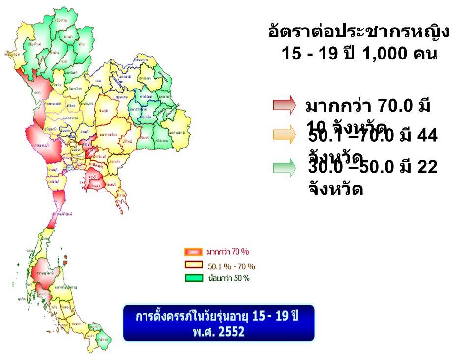 อัตราต่อประชากรหญิง 15 - 19 ปี 1,000 คน