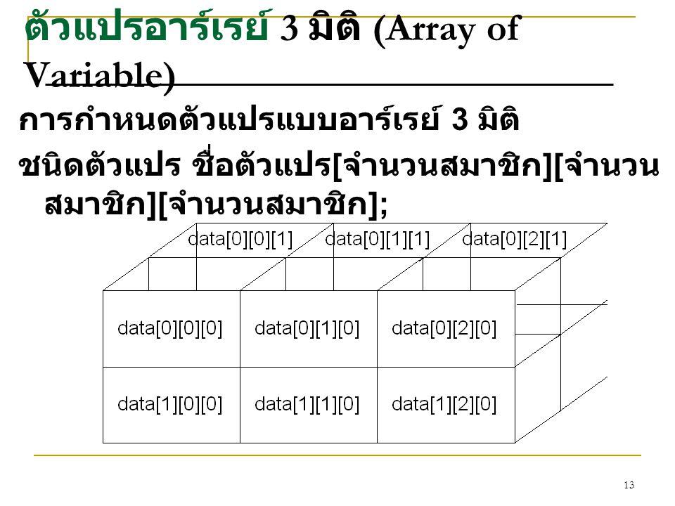 ตัวแปรอาร์เรย์ 3 มิติ (Array of Variable)