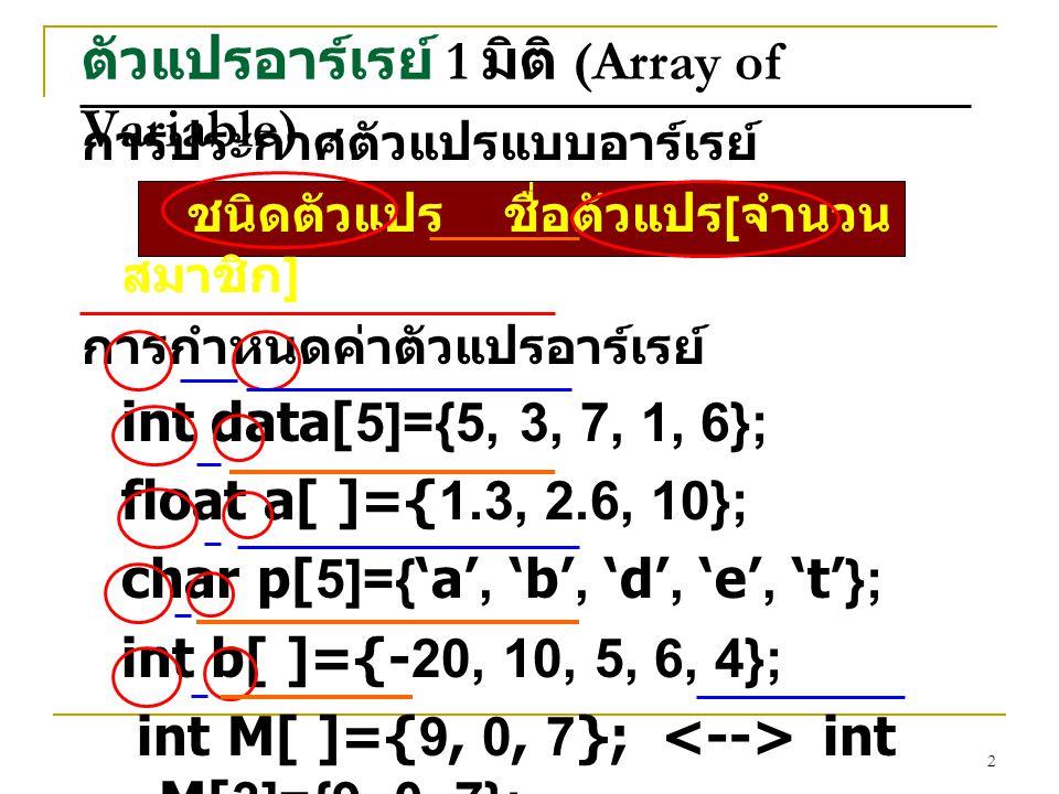 ตัวแปรอาร์เรย์ 1 มิติ (Array of Variable)