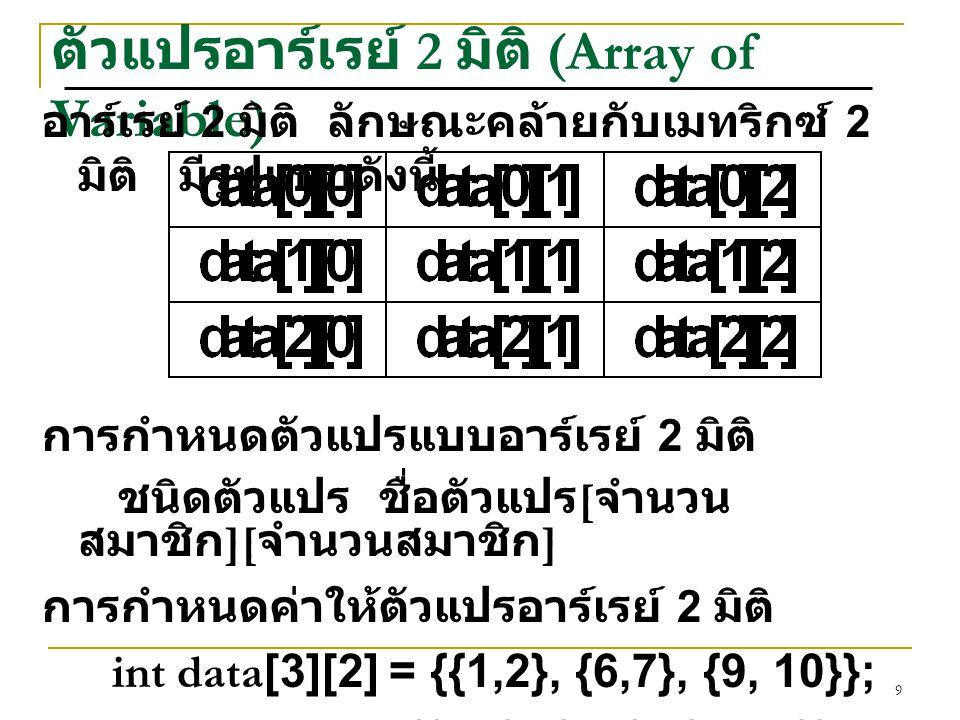 ตัวแปรอาร์เรย์ 2 มิติ (Array of Variable)