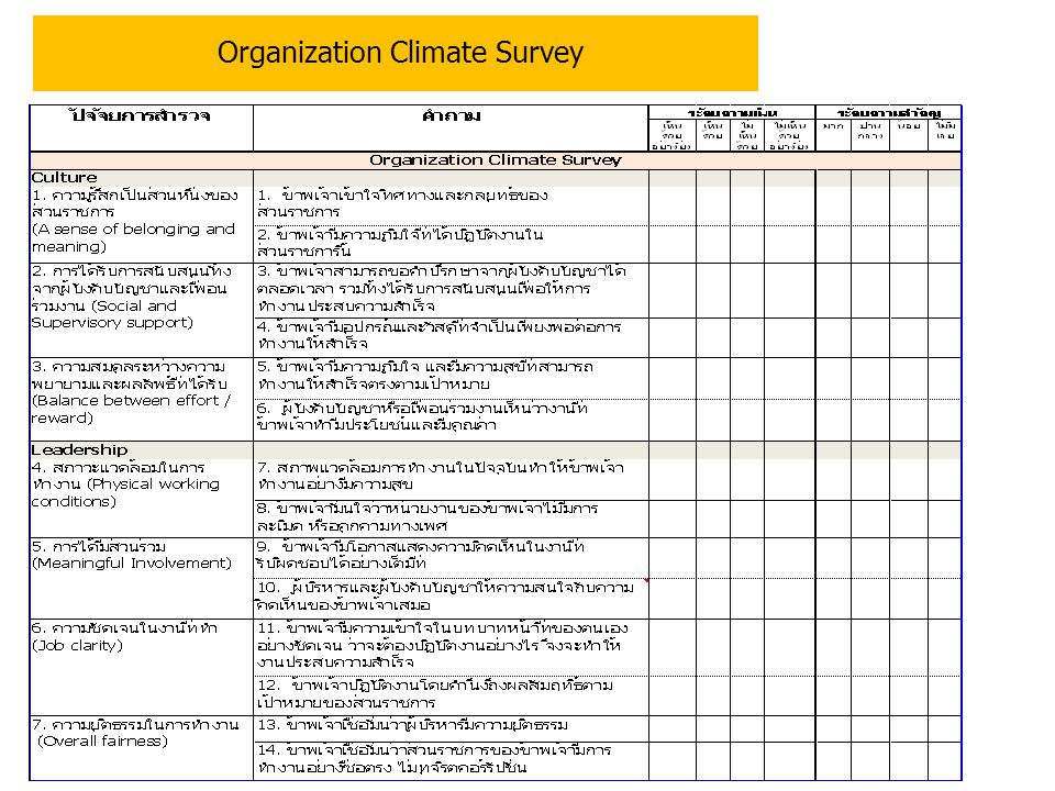 Organization Climate Survey