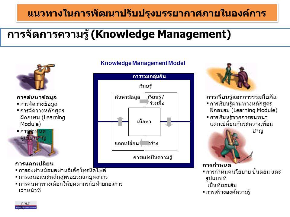 แนวทางในการพัฒนาปรับปรุงบรรยากาศภายในองค์การ