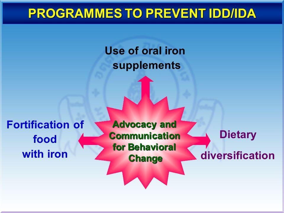 PROGRAMMES TO PREVENT IDD/IDA