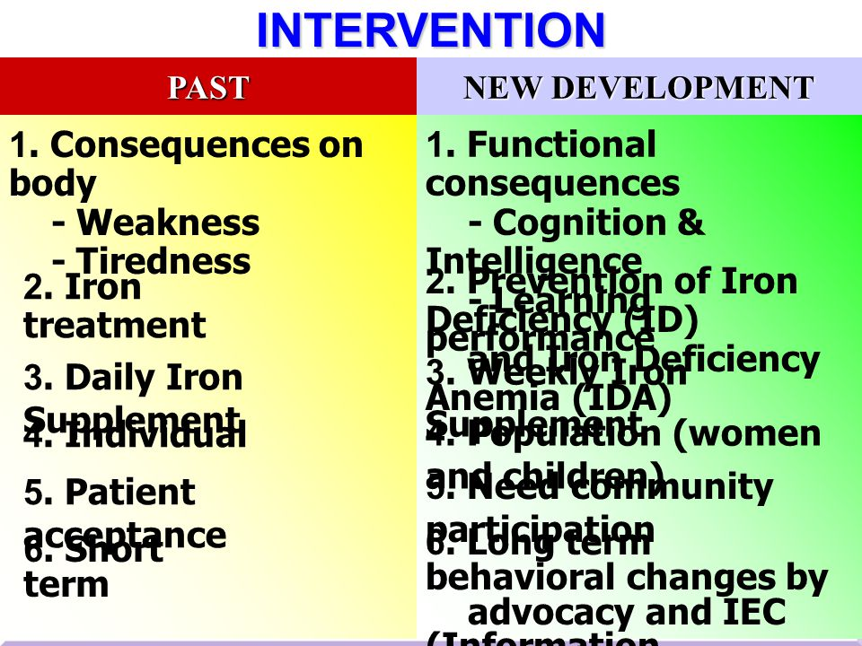 INTERVENTION 1. Consequences on body - Weakness - Tiredness