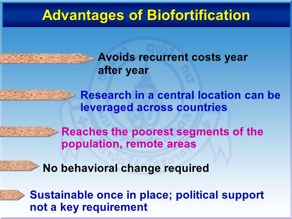 Advantages of Biofortification