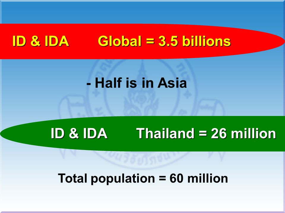 ID & IDA Global = 3.5 billions ID & IDA Thailand = 26 million