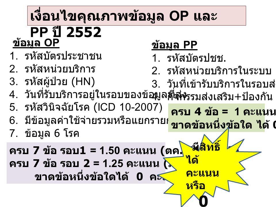เงื่อนไขคุณภาพข้อมูล OP และ PP ปี 2552