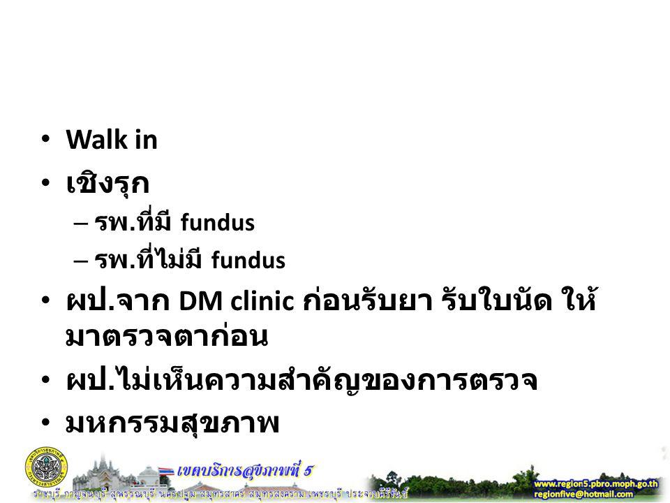 ผป.จาก DM clinic ก่อนรับยา รับใบนัด ให้มาตรวจตาก่อน