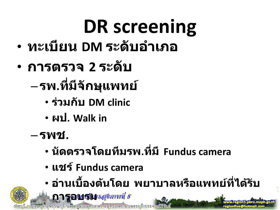 DR screening ทะเบียน DM ระดับอำเภอ การตรวจ 2 ระดับ รพ.ที่มีจักษุแพทย์