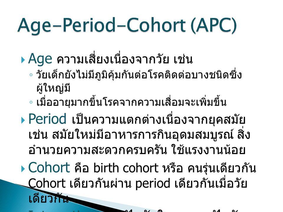 Age-Period-Cohort (APC)