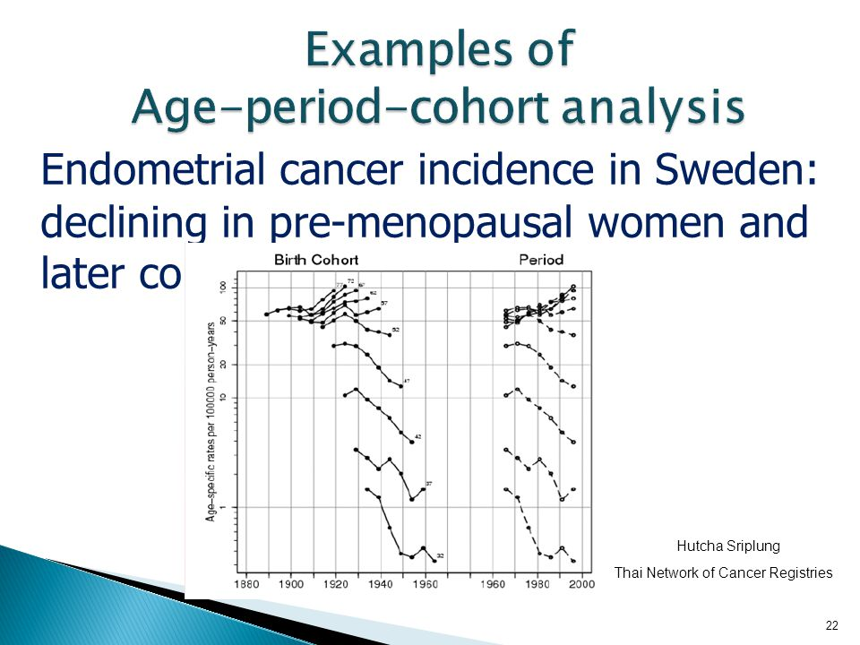 Examples of Age-period-cohort analysis
