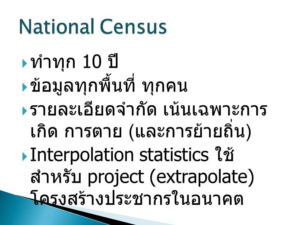 National Census ทำทุก 10 ปี ข้อมูลทุกพื้นที่ ทุกคน