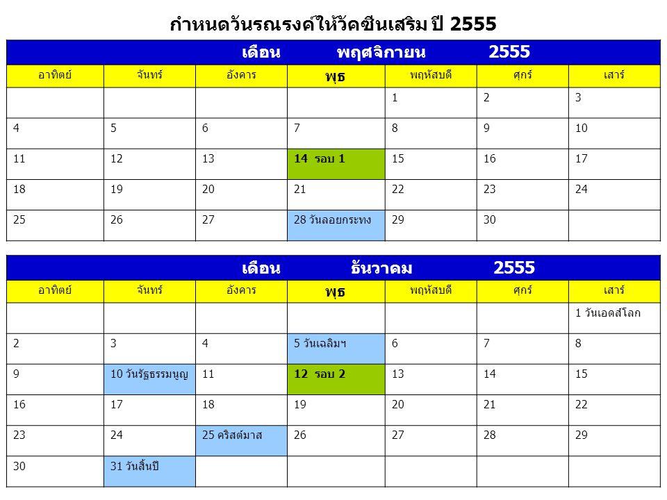 กำหนดวันรณรงค์ให้วัคซีนเสริม ปี 2555