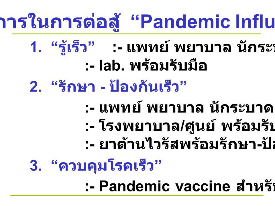 มาตรการในการต่อสู้ Pandemic Influenza