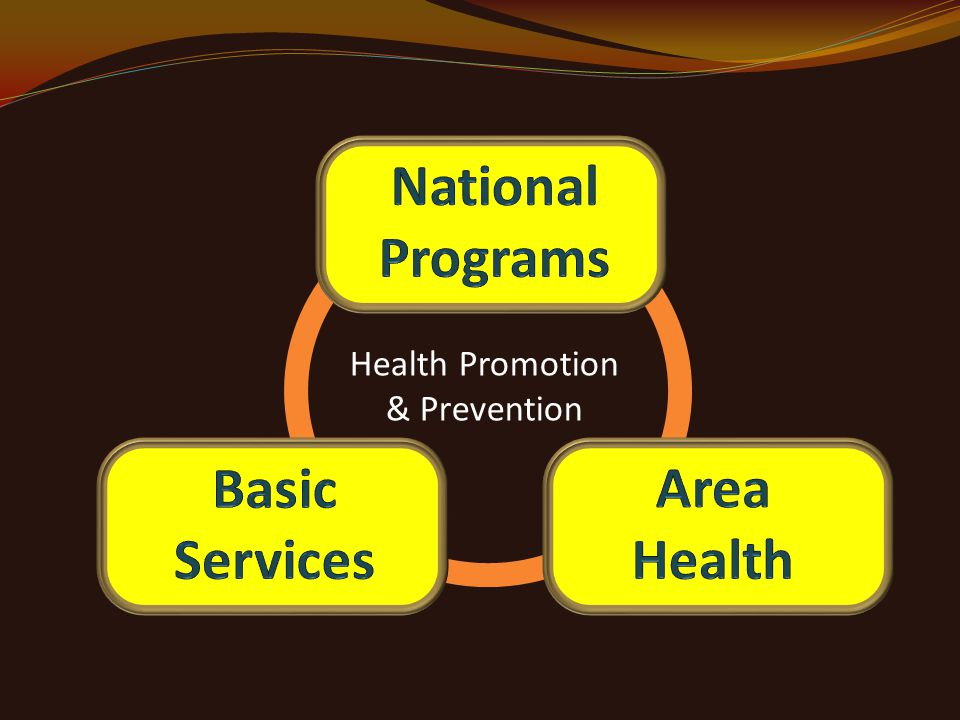 Health Promotion & Prevention