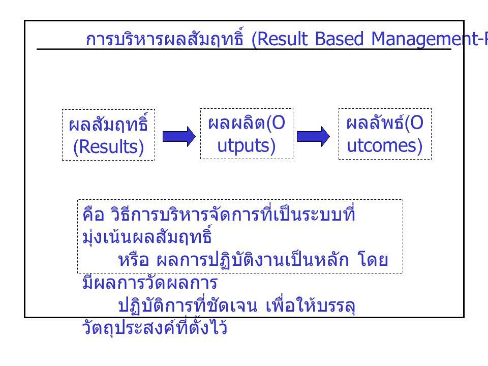 การบริหารผลสัมฤทธิ์ (Result Based Management-RBM)