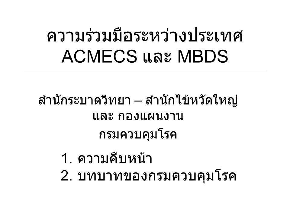 ความร่วมมือระหว่างประเทศ ACMECS และ MBDS