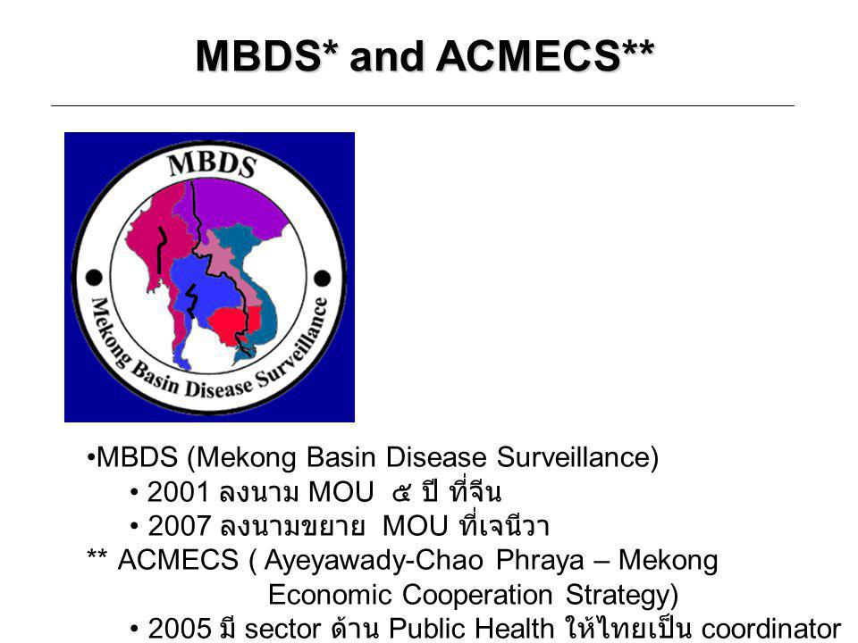 MBDS* and ACMECS** MBDS (Mekong Basin Disease Surveillance)