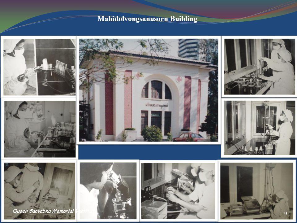 Mahidolvongsanusorn Building