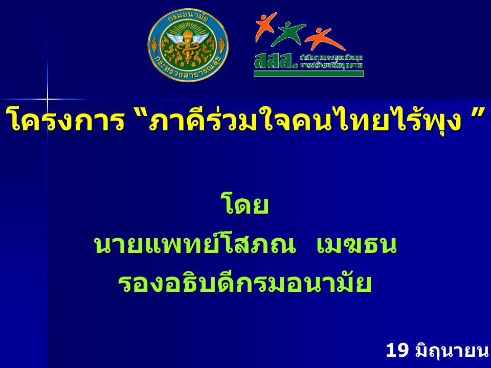 โครงการ ภาคีร่วมใจคนไทยไร้พุง