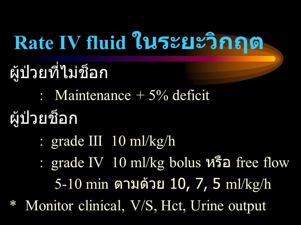 Rate IV fluid ในระยะวิกฤต