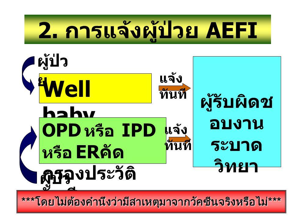 2. การแจ้งผู้ป่วย AEFI Well baby clinic ผู้รับผิดชอบงานระบาดวิทยา