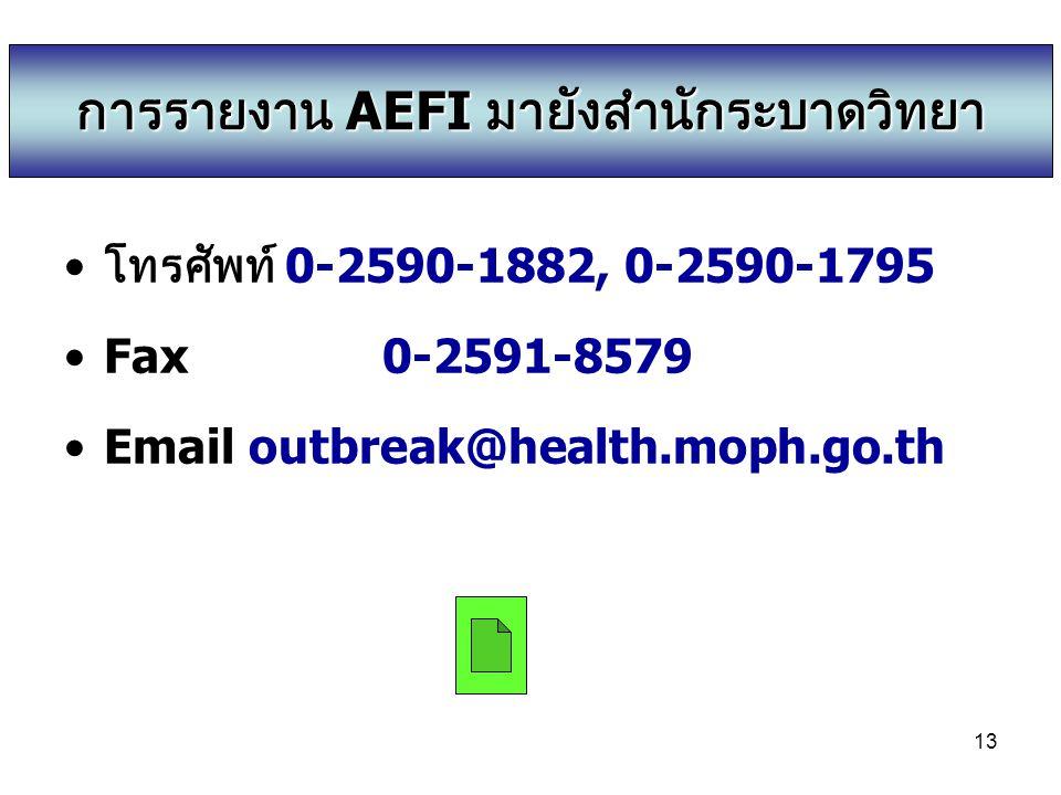 การรายงาน AEFI มายังสำนักระบาดวิทยา