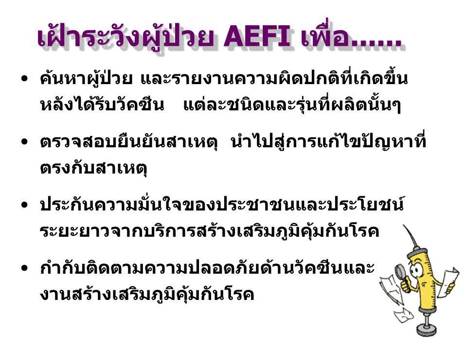 เฝ้าระวังผู้ป่วย AEFI เพื่อ......